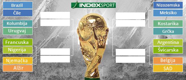 Pogledajte cijeli raspored osmine finala Svjetskog prvenstva