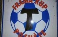 Izvučene skupine Frama kupa