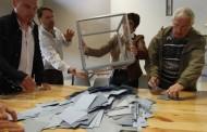 Ankete u BiH promašile pobjednike izbora, a u nekim slučajevima pogreška veća od 50%