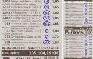 Kakav majstor: Na kladionici dobio 182.248,04 KM