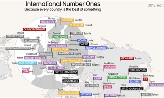 Pročitajte po čemu je Hrvatska najbolja u svijetu