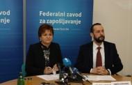 Federalni zavod daje 18 milijuna KM za zapošljavanje 6.000 osoba