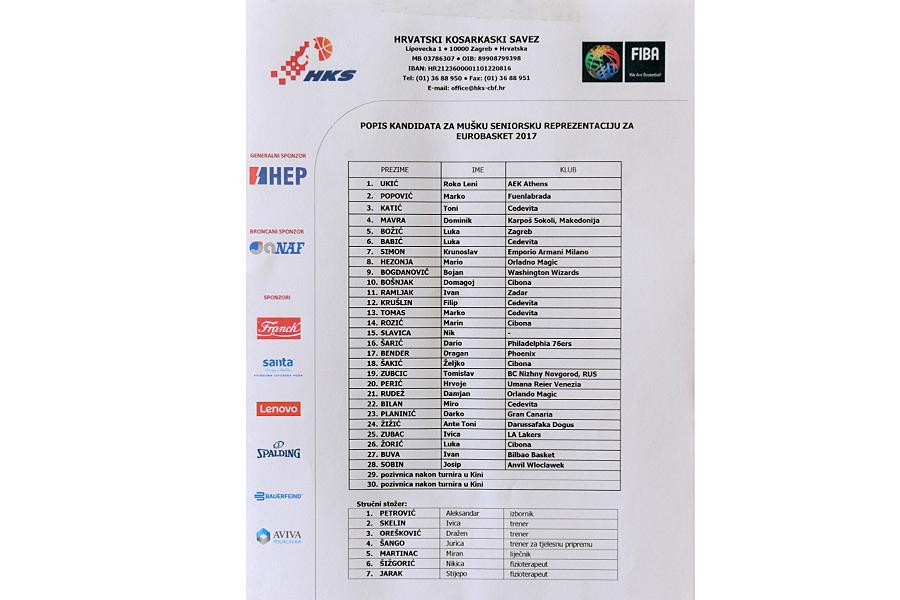 popis-kandidata-eurobasket2017
