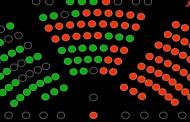 SDP nije uspio srušiti vladu, Plenkovića podržalo 78 zastupnika