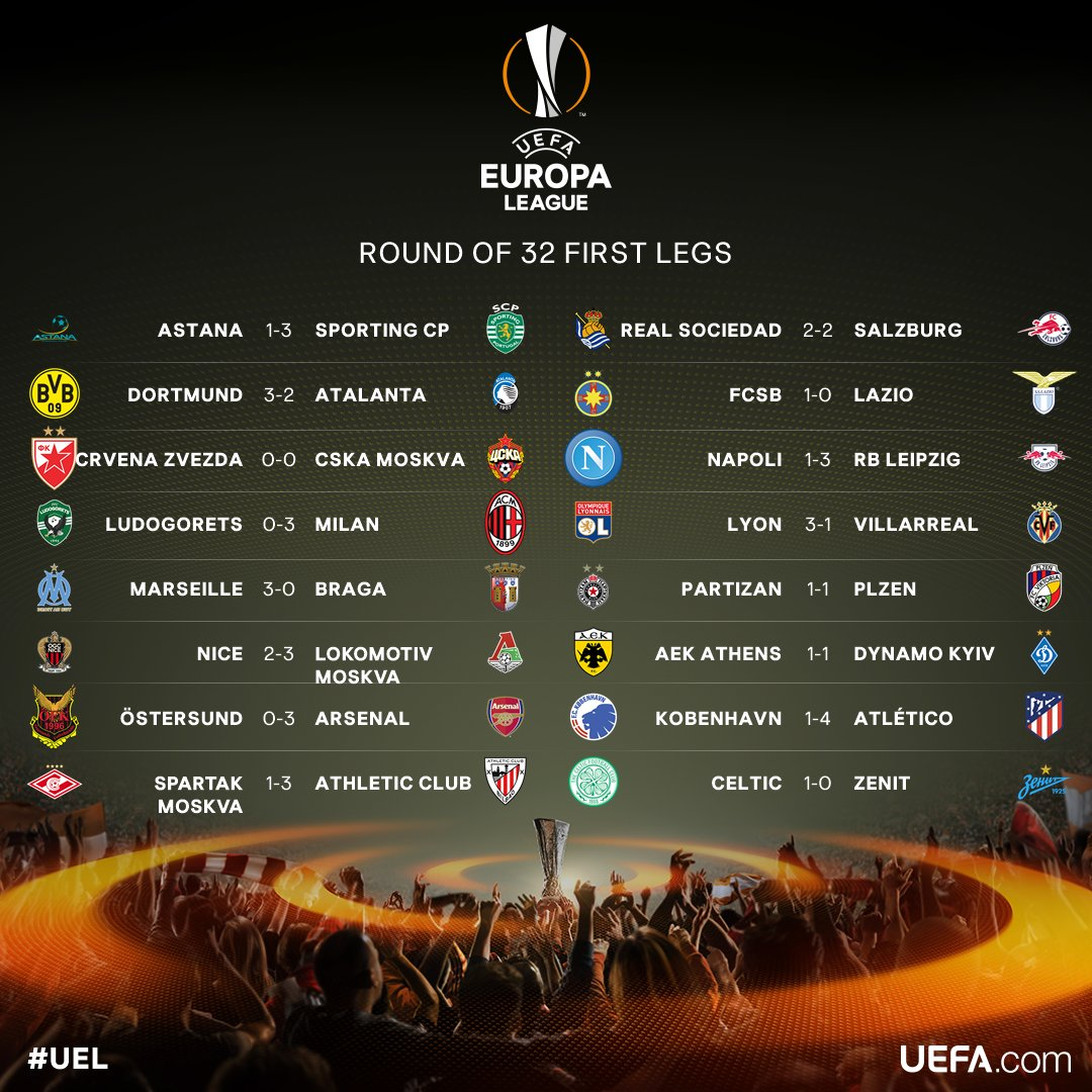 Luda noć u Europskoj ligi