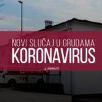 Novi slučaj korone u ZHŽ-u, zaražena je osoba iz Gruda