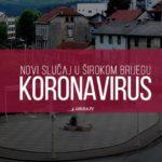 Sedam novih slučajeva koronavirusa u Širokom Brijegu