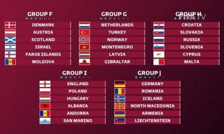 Hrvatska protiv Rusije, Slovačke, Slovenije, Cipra i Malte